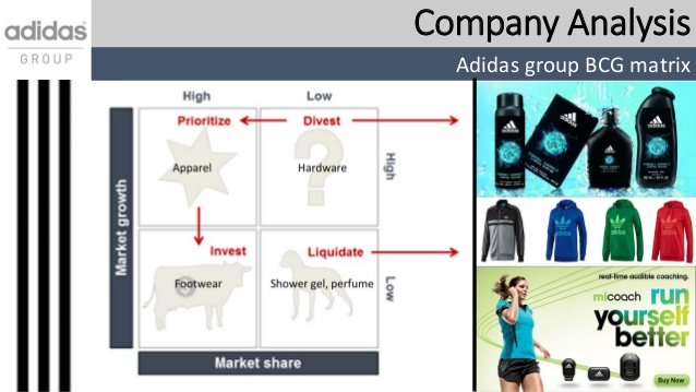 business-plan-for-adidas-19-638